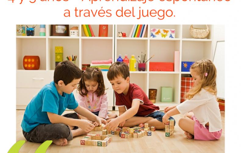 Taller de Inglés para niños